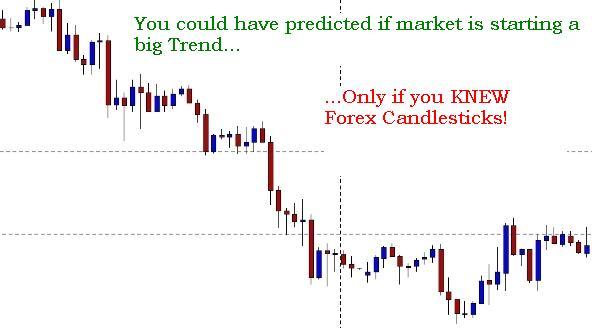 Candlestick graph forex