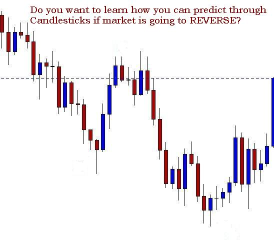Learn forex candlestick patterns